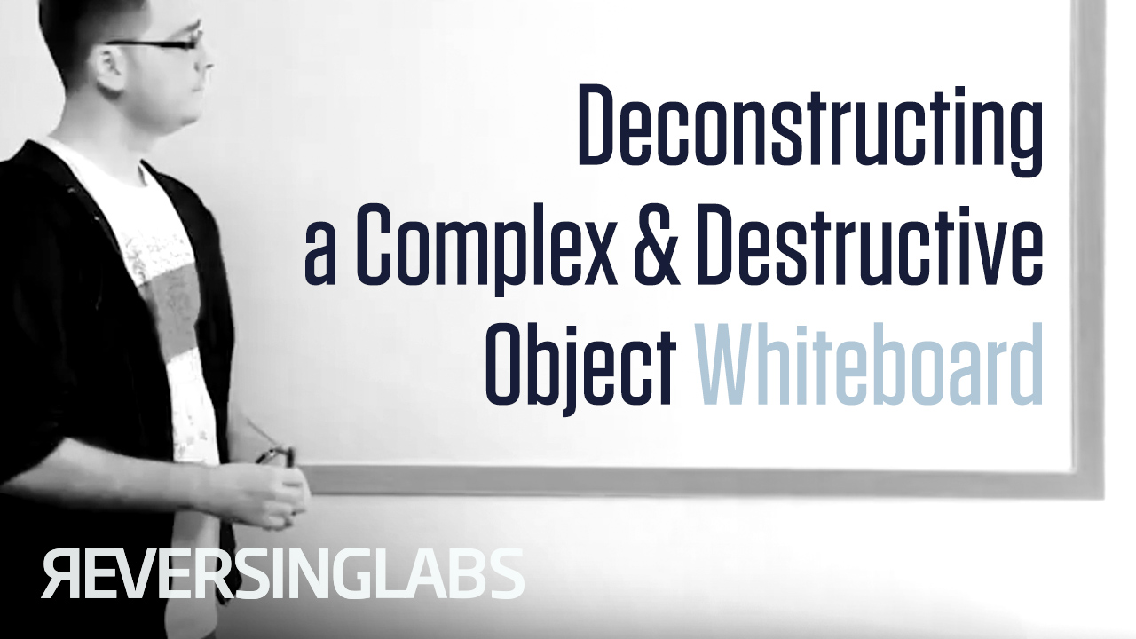Deconstructing a Complex & Destructive Object Whiteboard