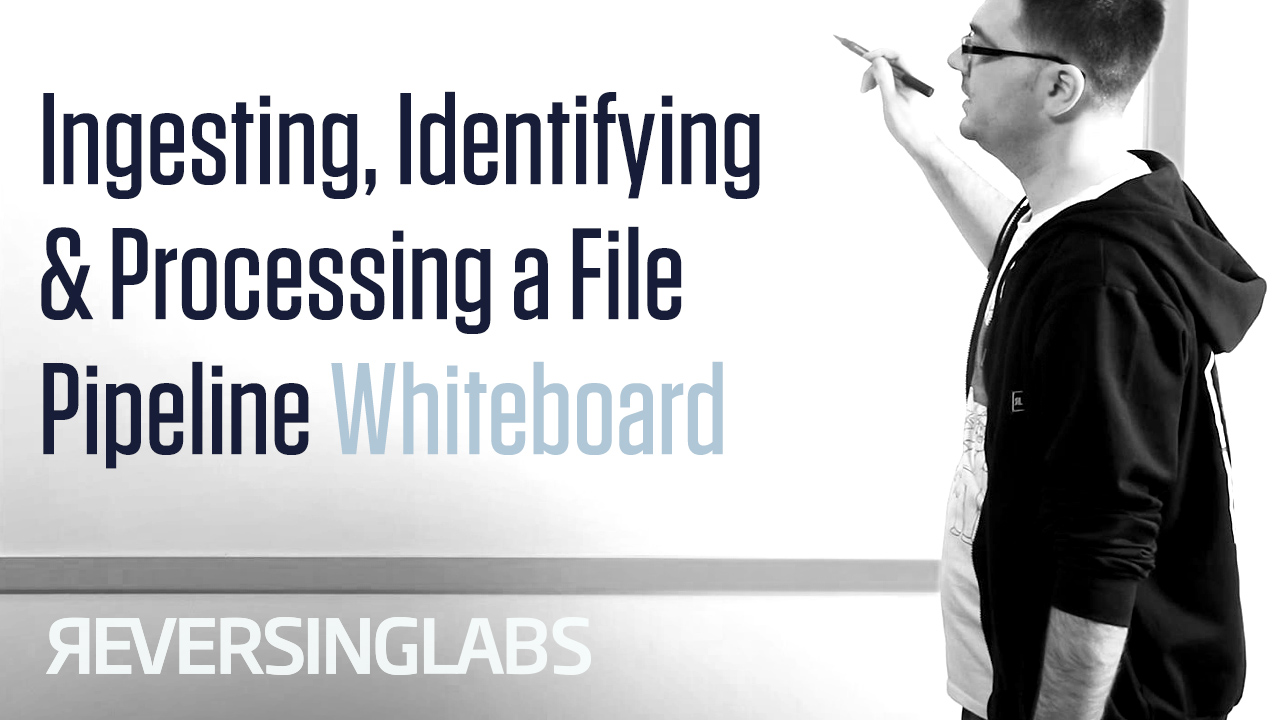 Ingesting, Identifying & Processing a File Pipeline Whiteboard