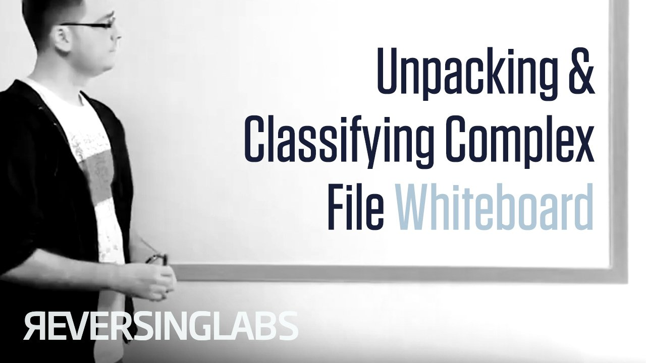 Unpacking & Classifying Complex File Whiteboard
