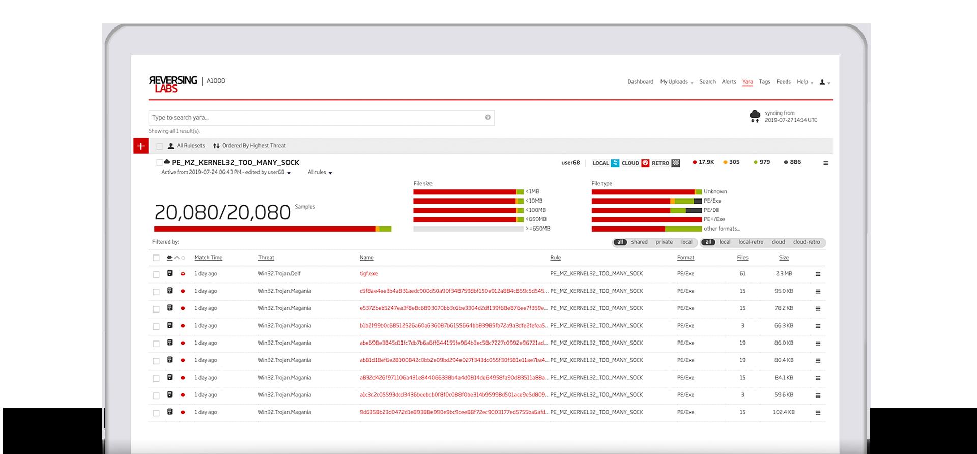 Malware Threat Hunting & Investigations   ReversingLabs A1000