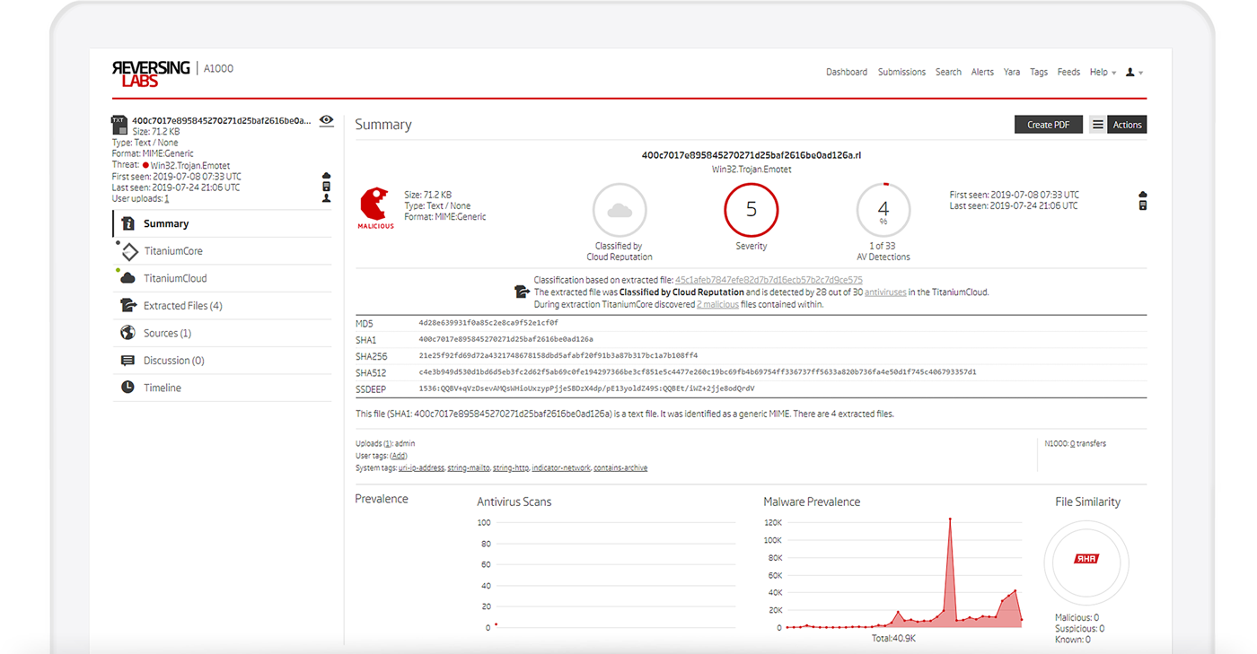 Detailed Malware Indicators for Threat Hunting and Incident Response